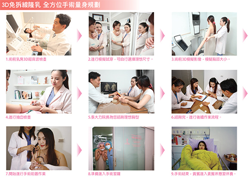 安全打造女性第一性感美形乳房  3D免拆線隆乳 成主流